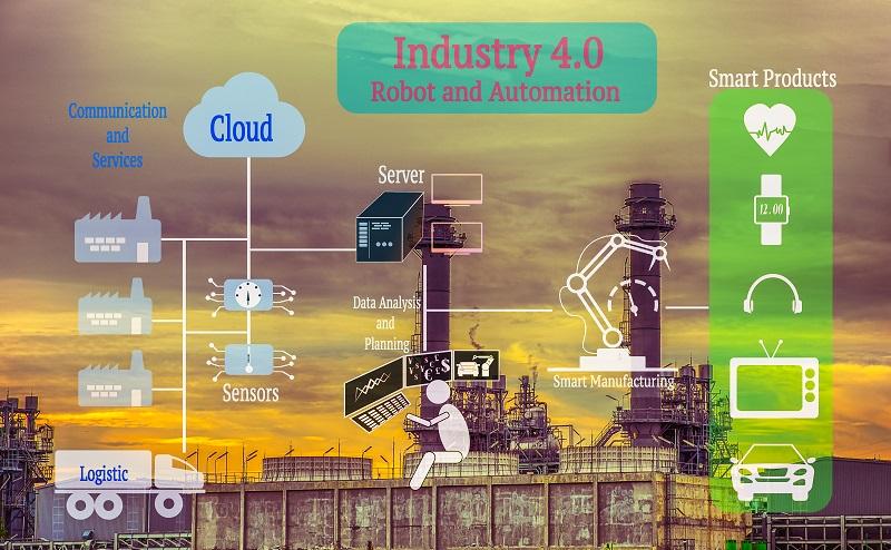 Der Dialogprozess Arbeit 4.0 steht in Verbindung mit Industrie 4.0. (#01)