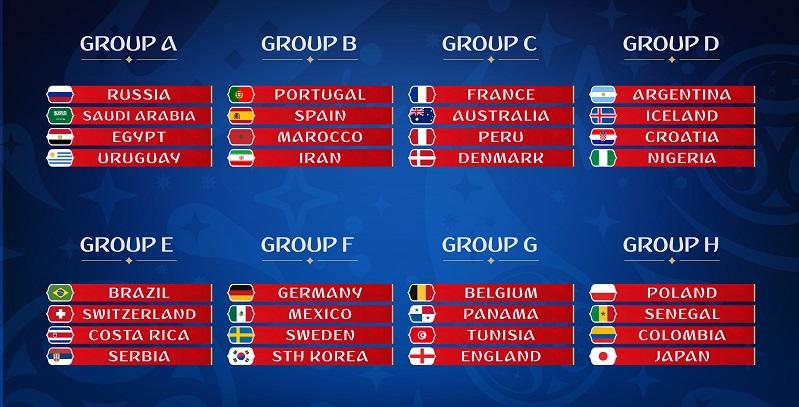 Das gängige Vorurteil lautet, dass die 32 Trainer der Fußballmannschaften der WM 2018 traumhafte Gehälter bekommen. (#01)